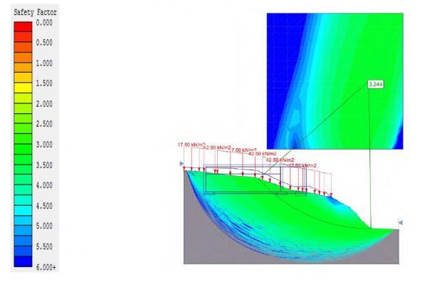 estudio estabilidad control técnico